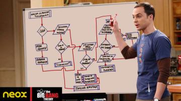 La explicación completa del algoritmo de la amistad