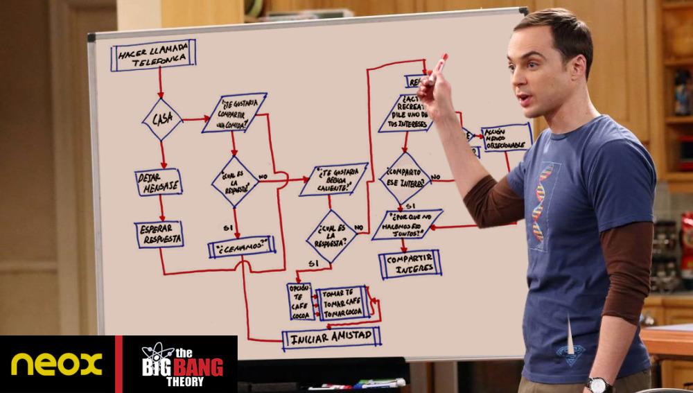Sheldon logra encontrar la fórmula para hacerse amigo de Barry Kripke